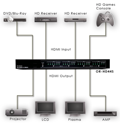 OR-HD44S - Schematic