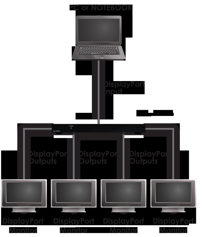 QU-DP14 - 1 to 4 DisplayPort Distribution Amplifier - CYP Europe